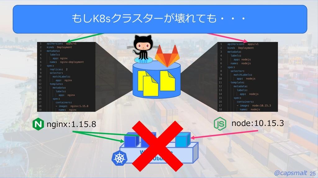 @capsmalt 25 Worker Node (OS: Ubuntu) nginx:1.1...