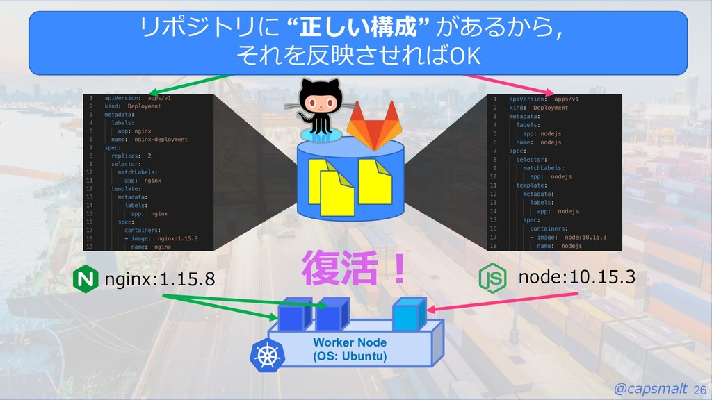 @capsmalt 26 Worker Node (OS: Ubuntu) nginx:1.1...