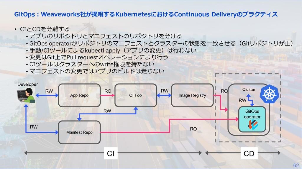 62 GitOps︓Weaveworks社が提唱するKubernetesにおけるContinu...