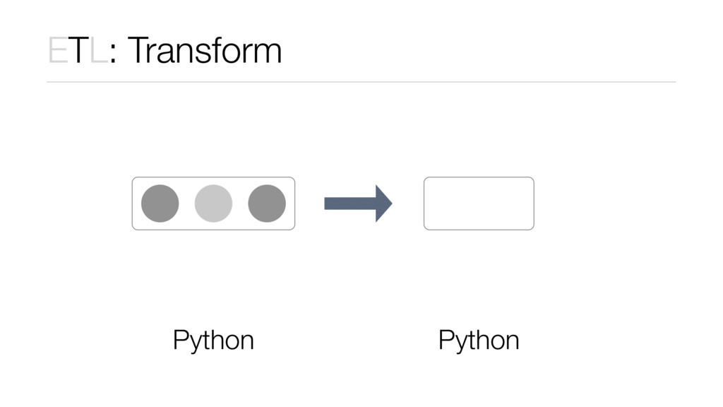 ETL: Transform Python Python