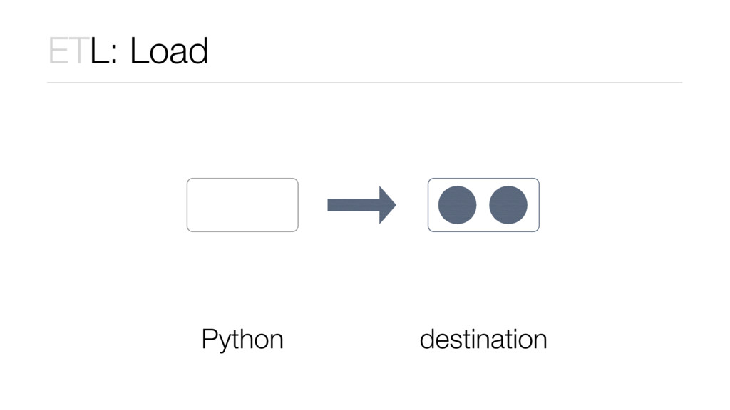 ETL: Load Python destination