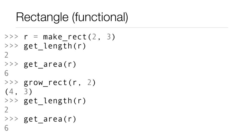 >>> grow_rect(r, 2) (4, 3) >>> get_length(r) 2 ...