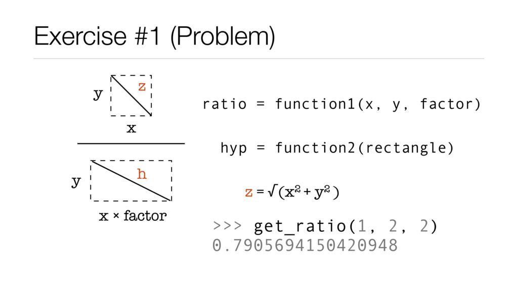 Exercise #1 (Problem) z = √(x2 + y2 ) x y z x ₒ...