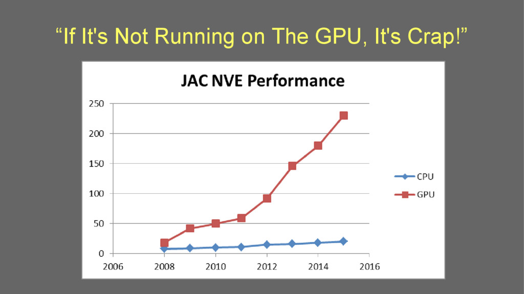 """If It's Not Running on The GPU, It's Crap!"""