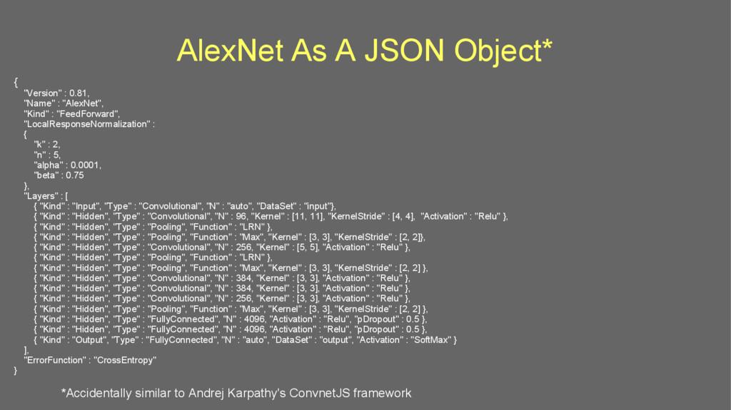 AlexNet As A JSON Object* *Accidentally similar...