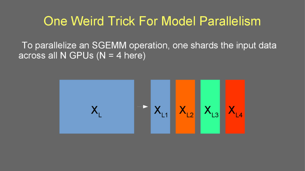 One Weird Trick For Model Parallelism To parall...