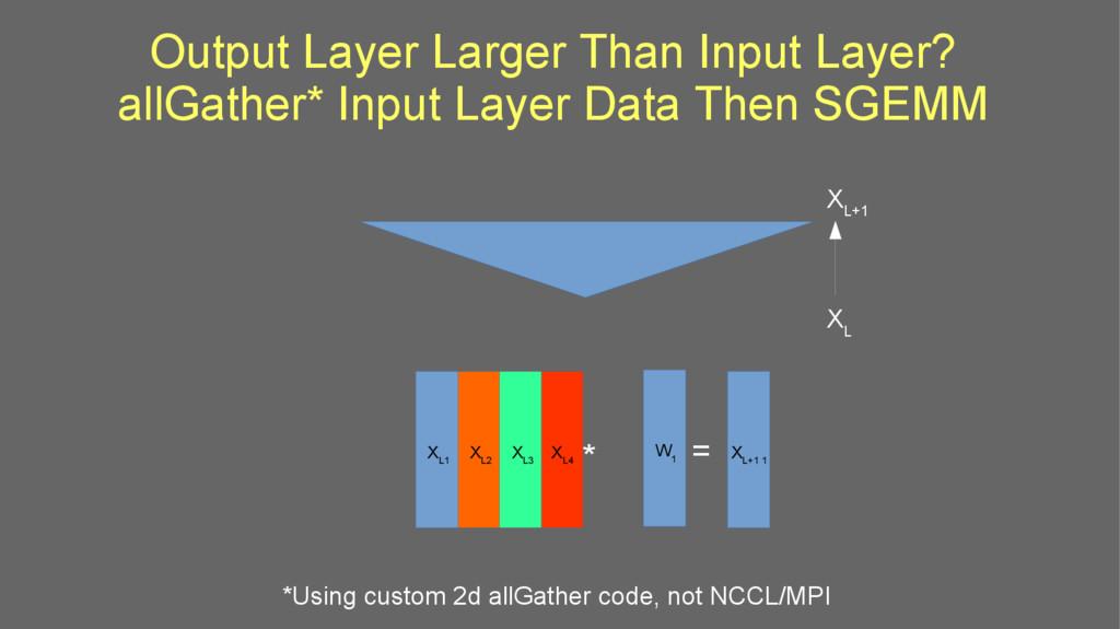 Output Layer Larger Than Input Layer? allGather...
