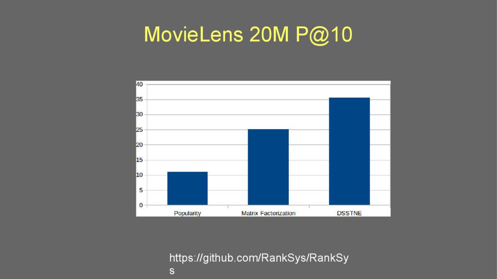 MovieLens 20M P@10 https://github.com/RankSys/R...