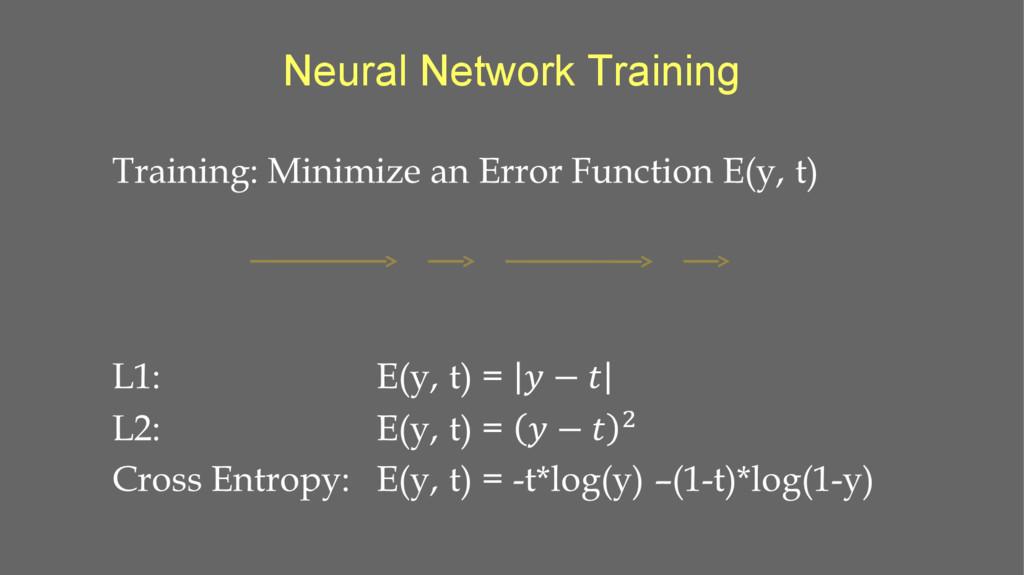 Neural Network Training