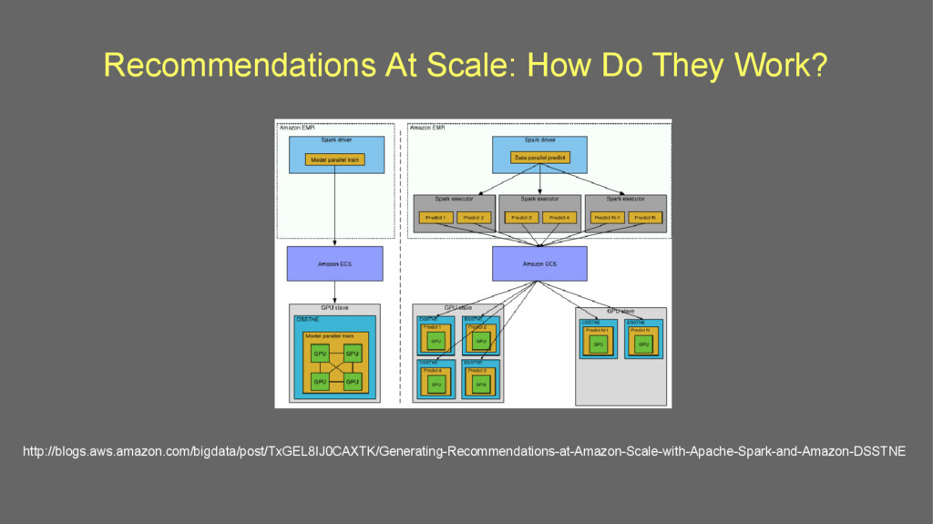 Recommendations At Scale: How Do They Work? htt...