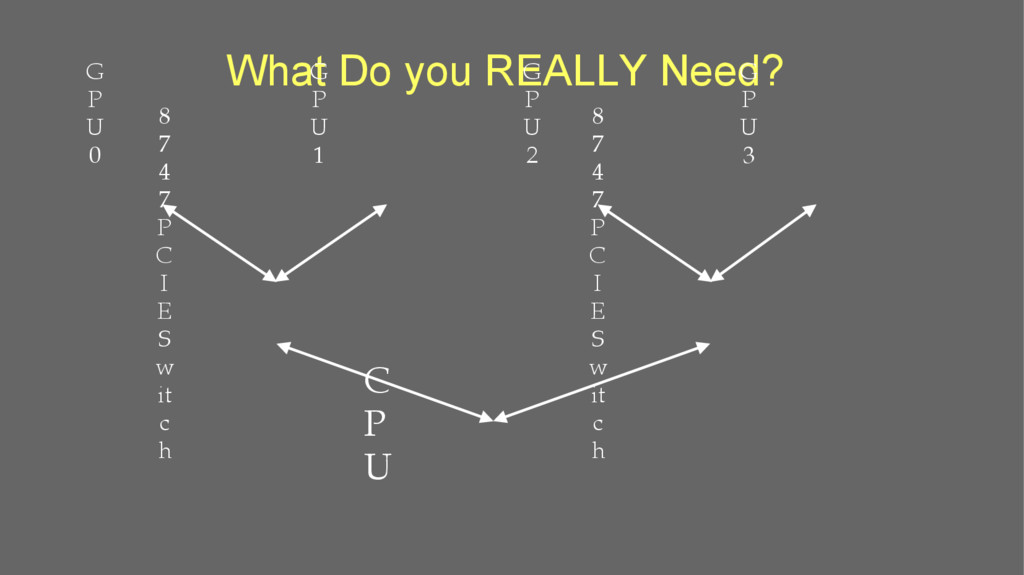 What Do you REALLY Need? C P U 8 7 4 7 P C I E ...