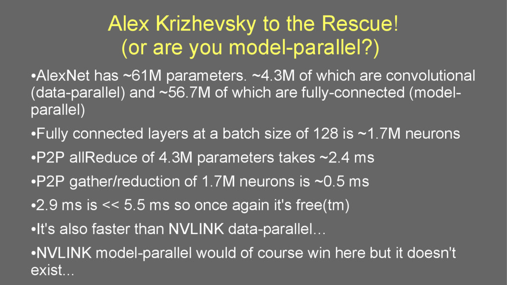 Alex Krizhevsky to the Rescue! (or are you mode...