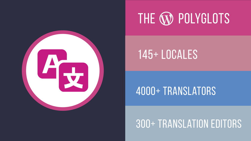 The 145+ Locales 4000+ translators 300+ Transla...