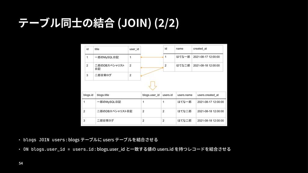 ط٭هٜ⺱㚖ס磵⺬ +0*/    ˝ blogs JOIN usersCMP...
