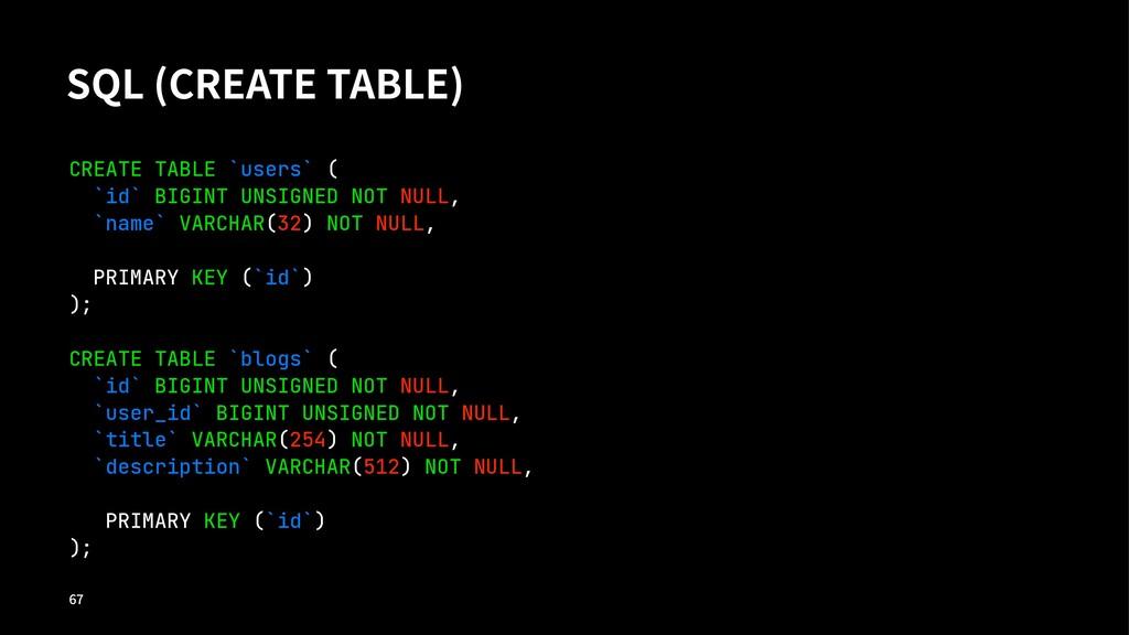 "42- $3&""5&5""#-&  CREATE TABLE `users` ( `id` ..."