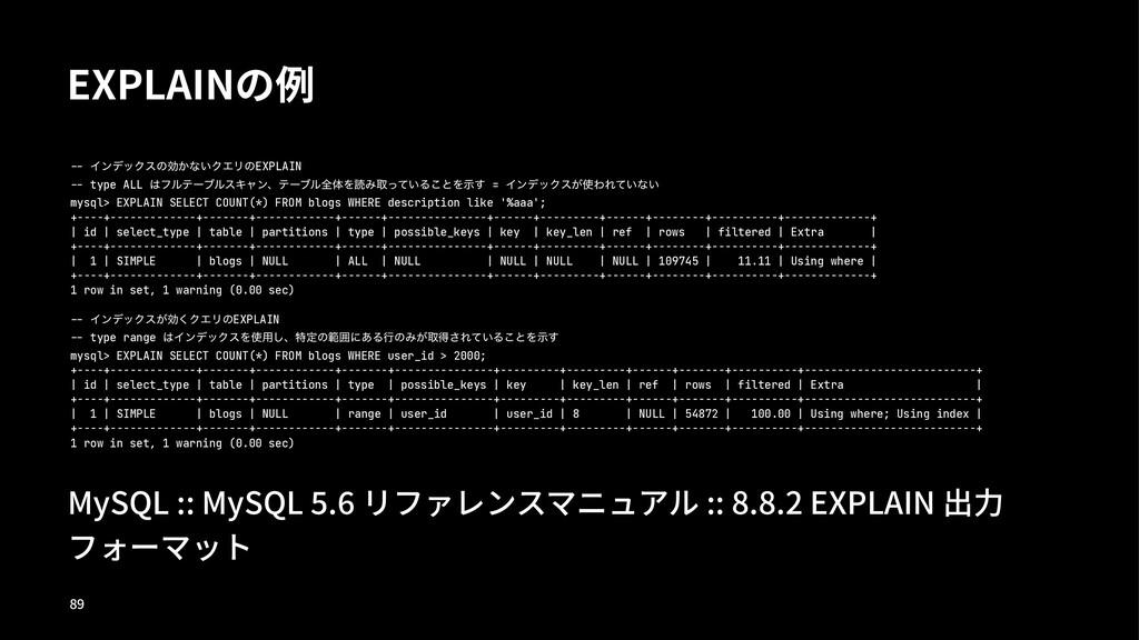 """&91-""""*/ס❆ !"""" ΠϯσοΫεͷޮ͔ͳ͍ΫΤϦͷEXPLAIN !"""" type ALL..."""