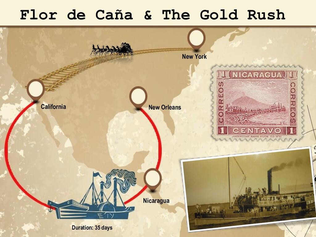 Nicaragua California New Orleans New York Durat...