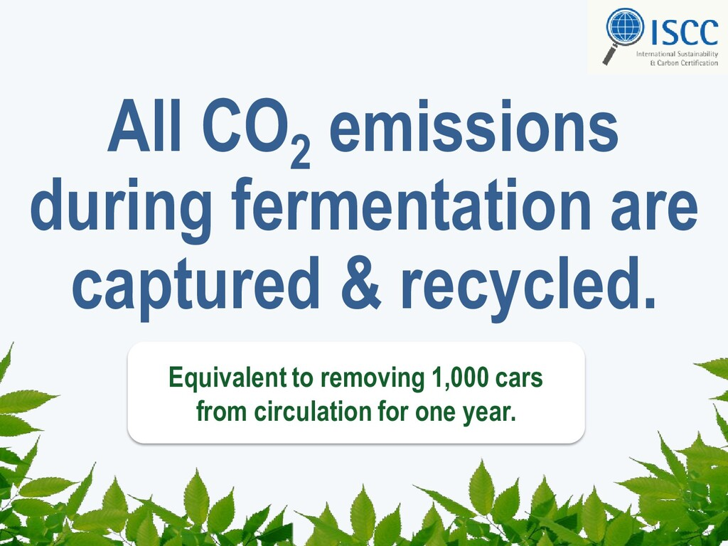 22 All CO2 emissions during fermentation are ca...