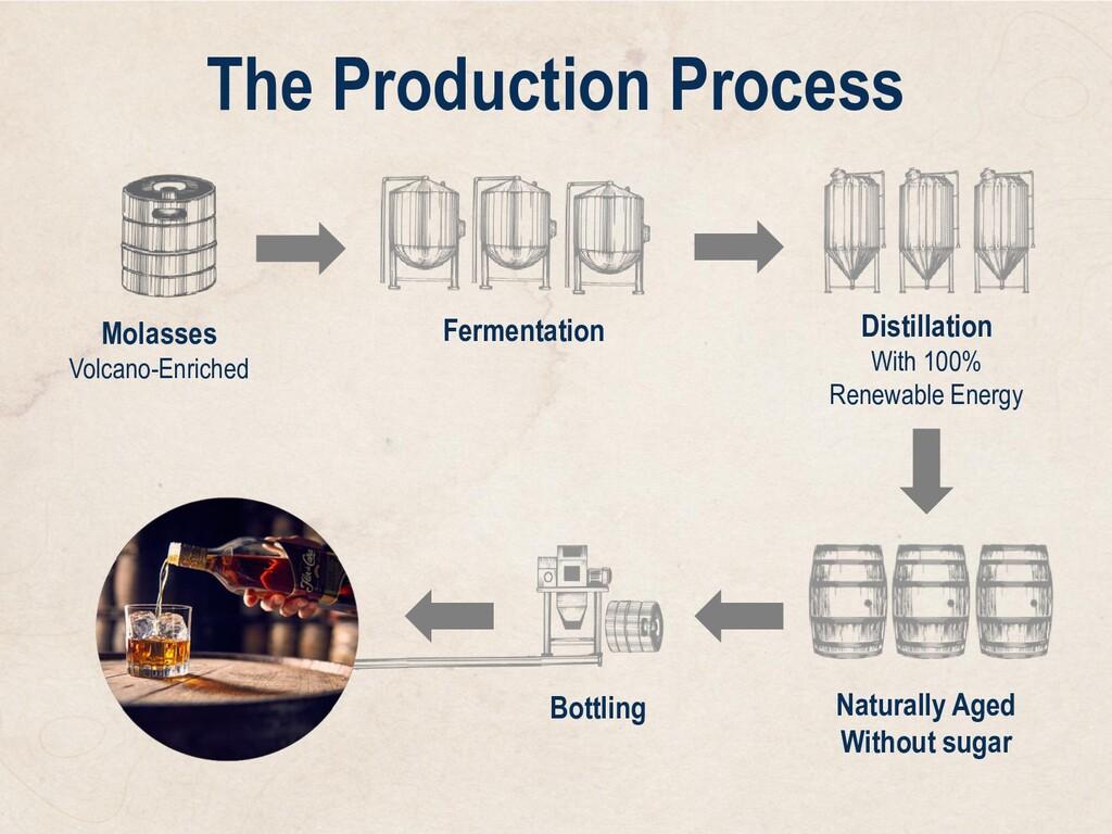 Fermentation Molasses Volcano-Enriched Bottling...
