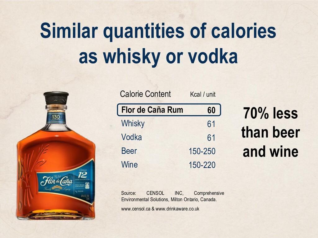 Flor de Caña Rum Whisky Vodka Beer Wine Calorie...