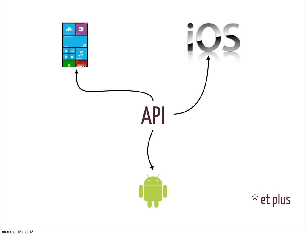 API * et plus mercredi 15 mai 13