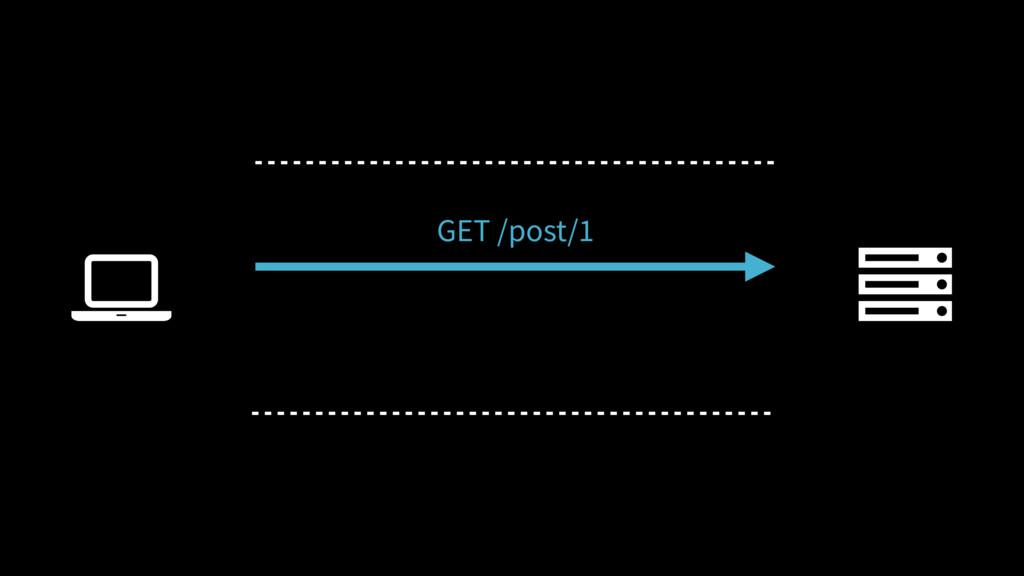 Ȑ GET /post/1