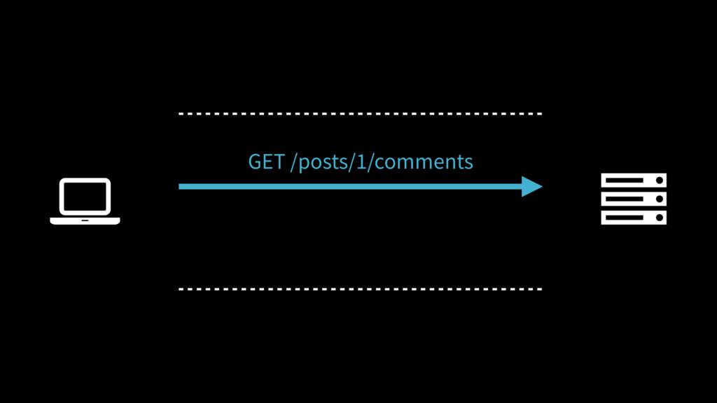 Ȑ GET /posts/1/comments