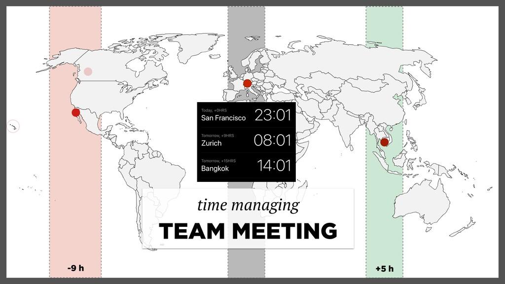 +5 h -9 h TEAM MEETING time managing
