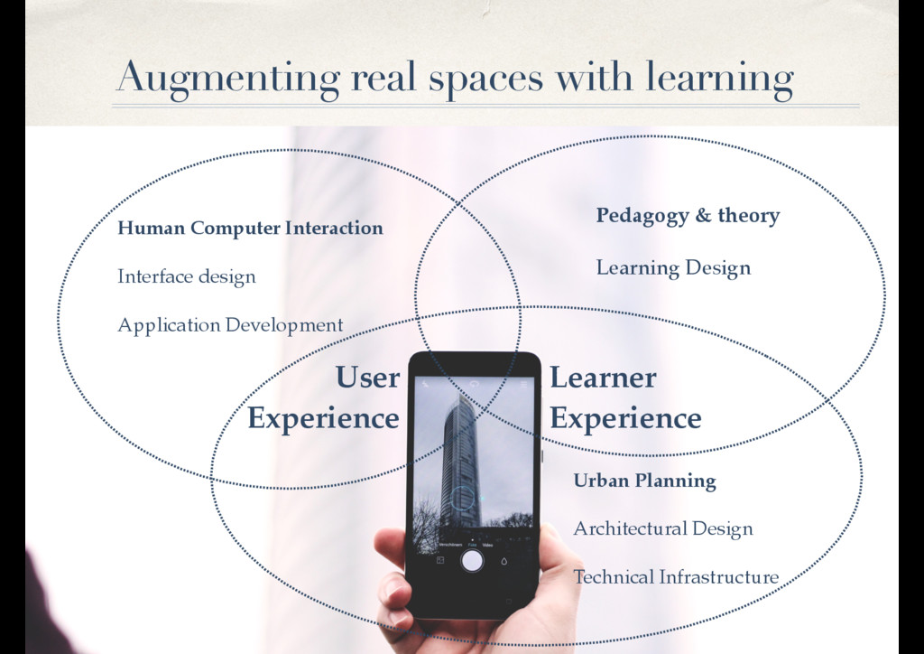 Augmenting real spaces with learning Human Comp...