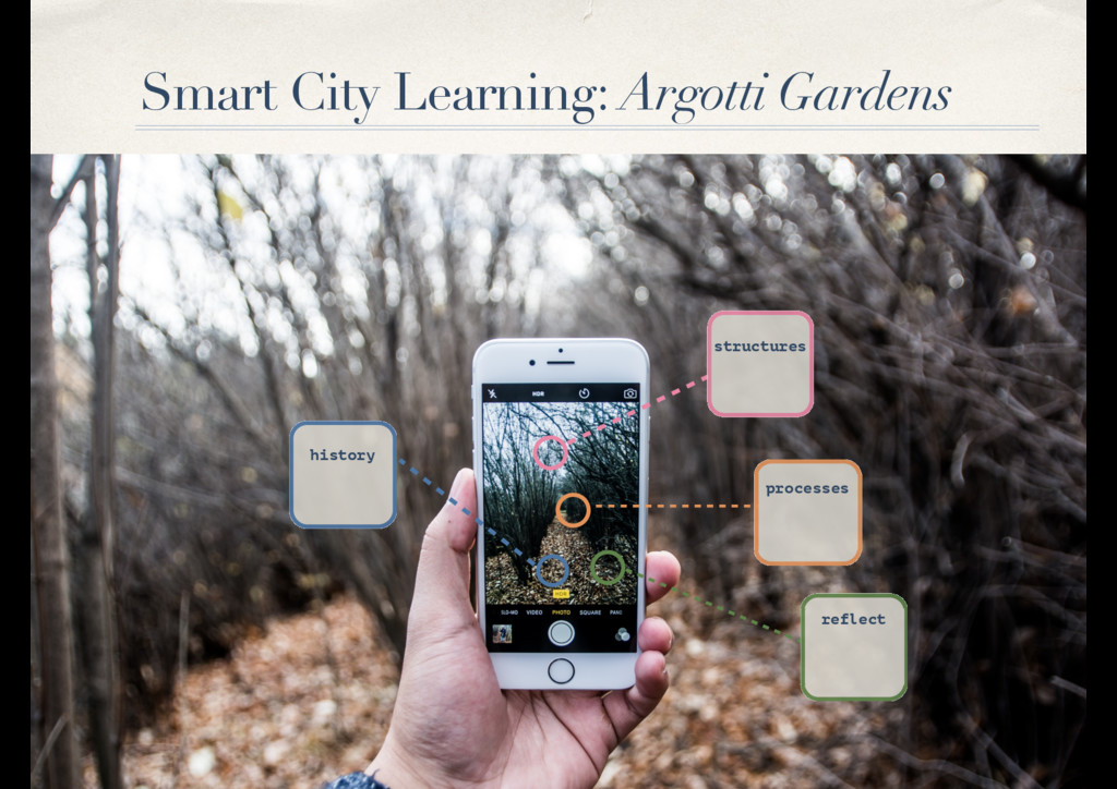 Smart City Learning: Argotti Gardens structures...