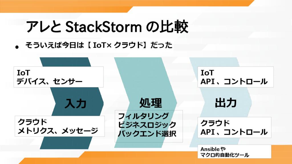 アレと StackStorm の比較 •    入力   処理   出力 そういえば今日は【 ...