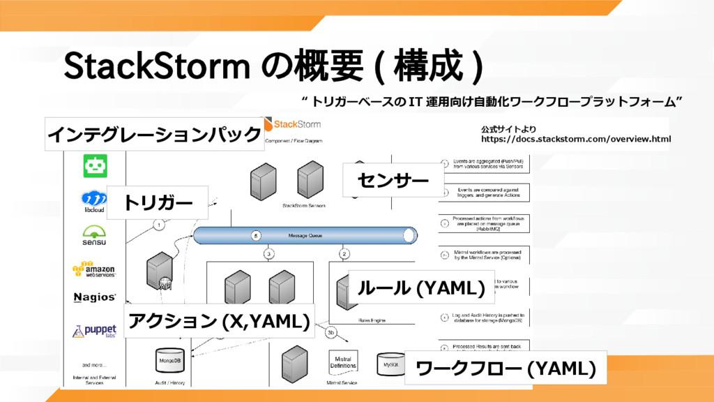 StackStorm の概要 ( 構成 ) インテグレーションパック トリガー センサー ルー...