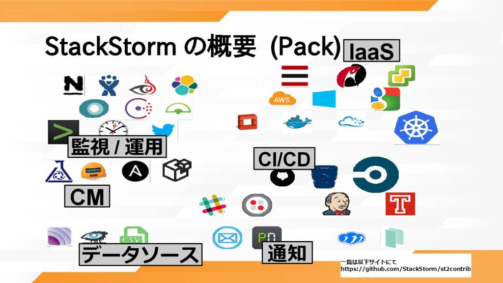 StackStorm の概要 (Pack) IaaS 監視 / 運用 CM データソース 通知...