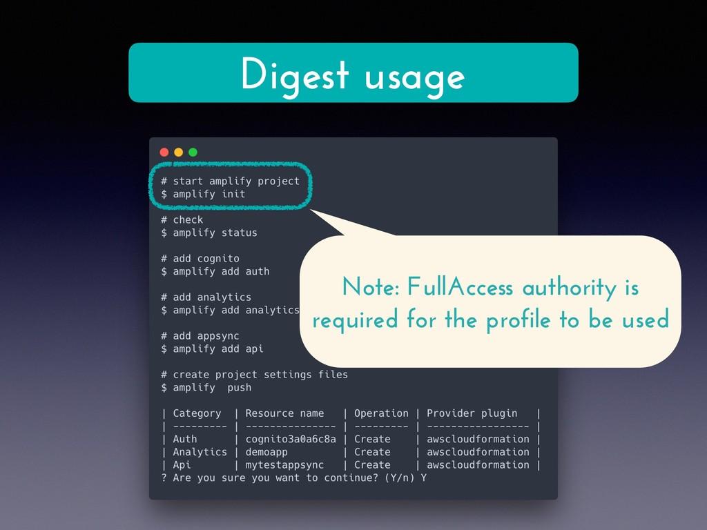 Digest usage Note: FullAccess authority is requ...