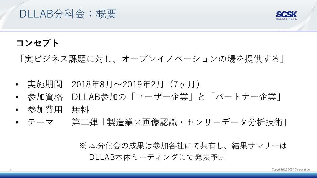Copyright(c) SCSK Corporation DLLAB分科会:概要 4 コンセ...