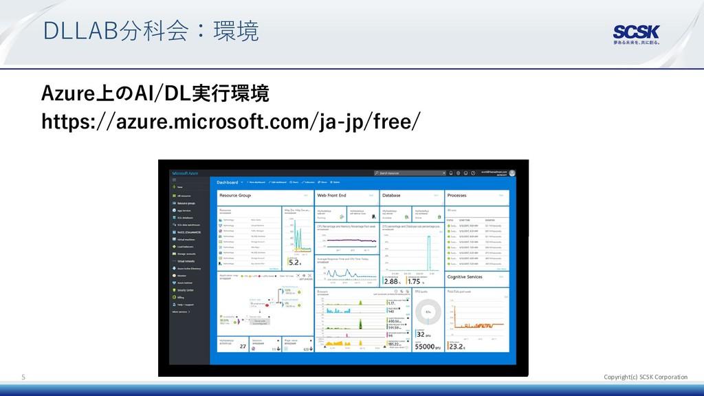 Copyright(c) SCSK Corporation DLLAB分科会:環境 Azure...