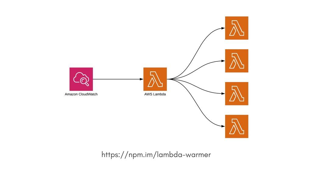 https://npm.im/lambda-warmer