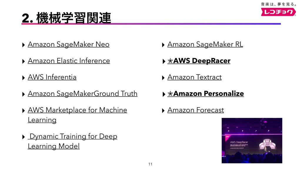 ‣ Amazon SageMaker RL ‣ ✮AWS DeepRacer ‣ Amazon...