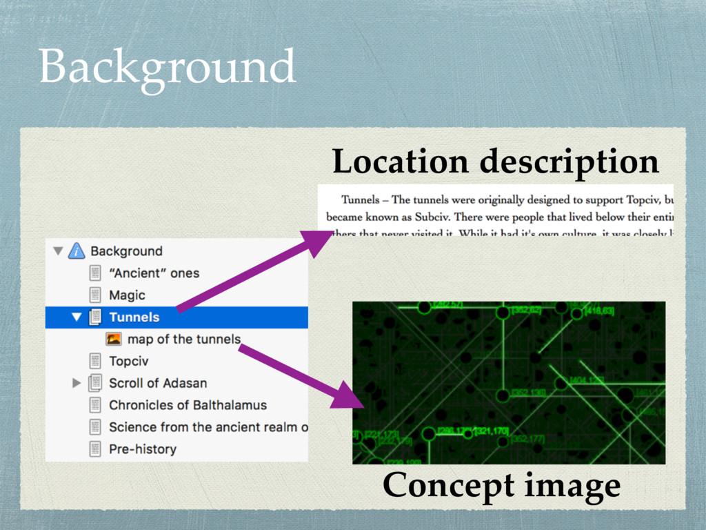 Background Location description Concept image