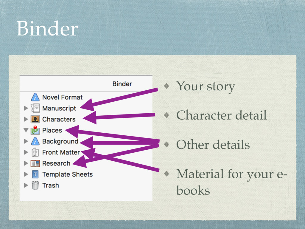 Binder Your story Character detail Other detail...
