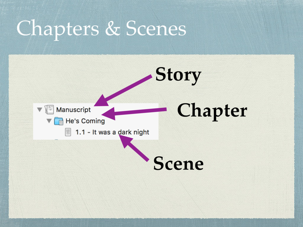 Chapters & Scenes Story Chapter Scene