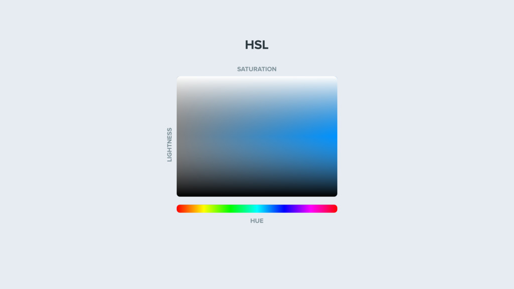 HSL HUE LIGHTNESS SATURATION
