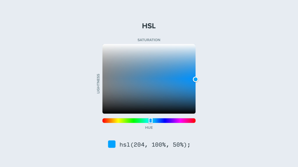 HSL HUE LIGHTNESS SATURATION hsl(204, 100%, 50%...