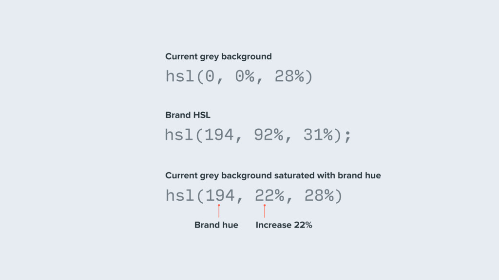 hsl(194, 22%, 28%) hsl(0, 0%, 28%) Current grey...