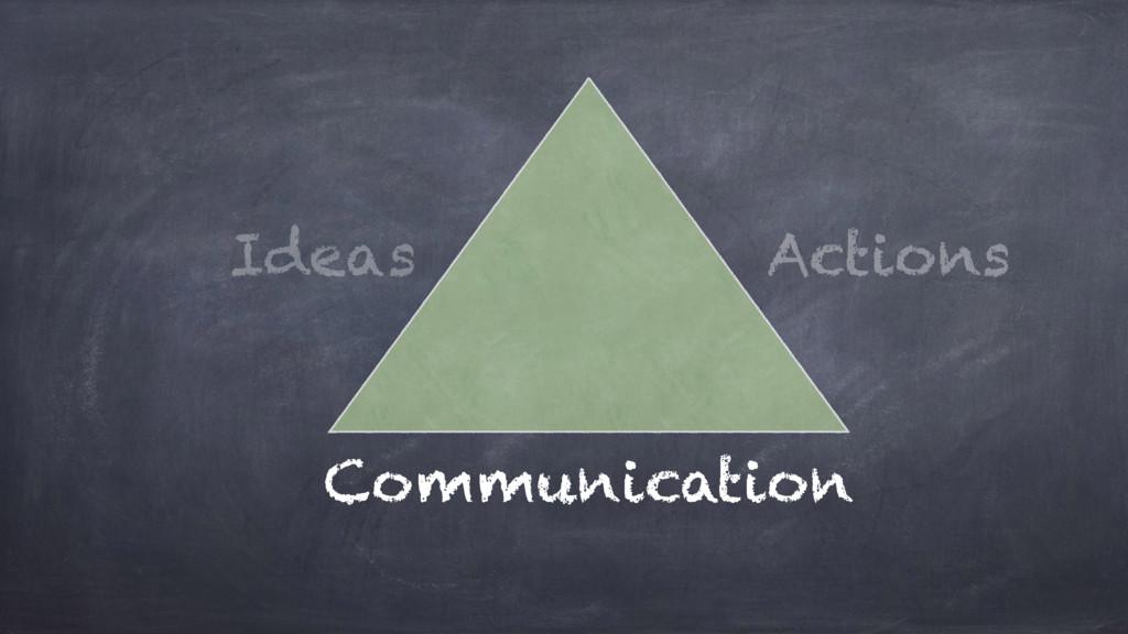 Communication Actions Ideas