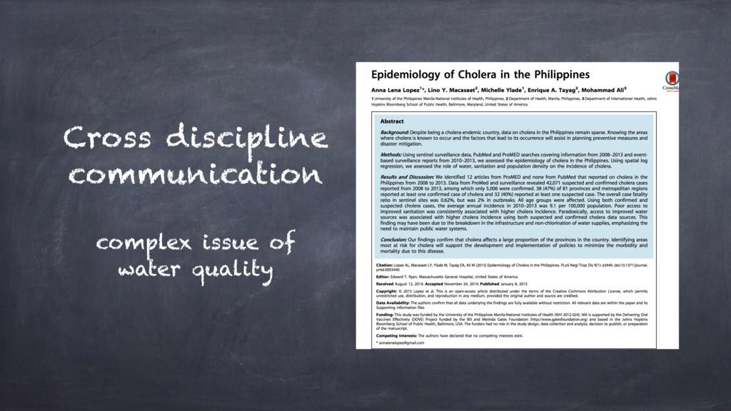 Cross discipline communication complex issue of...