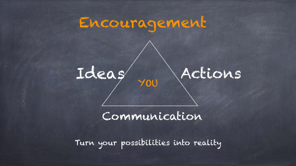 Encouragement Turn your possibilities into real...