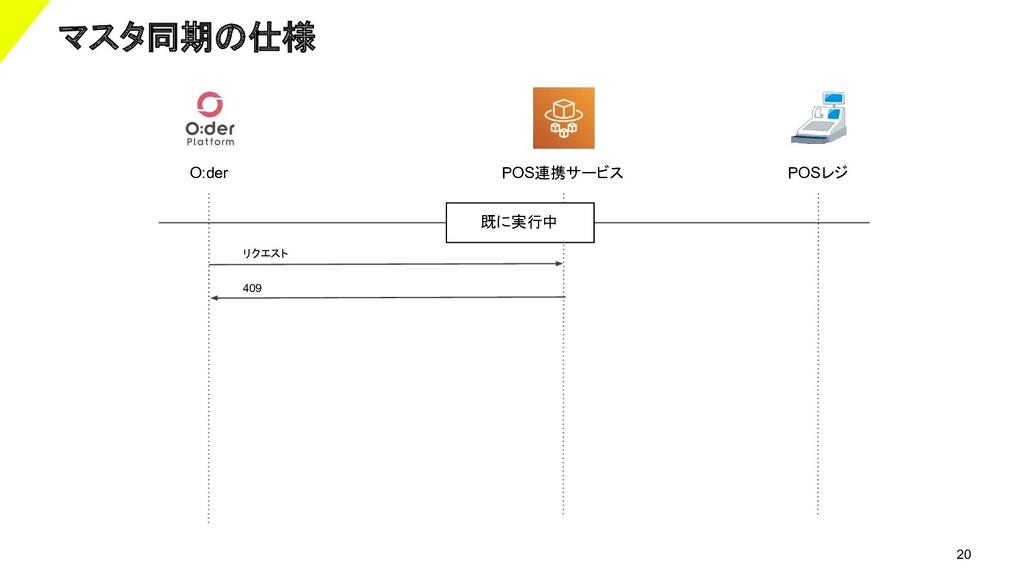 20 マスタ同期の仕様 POS連携サービス POSレジ O:der 既に実行中 リクエスト 4...
