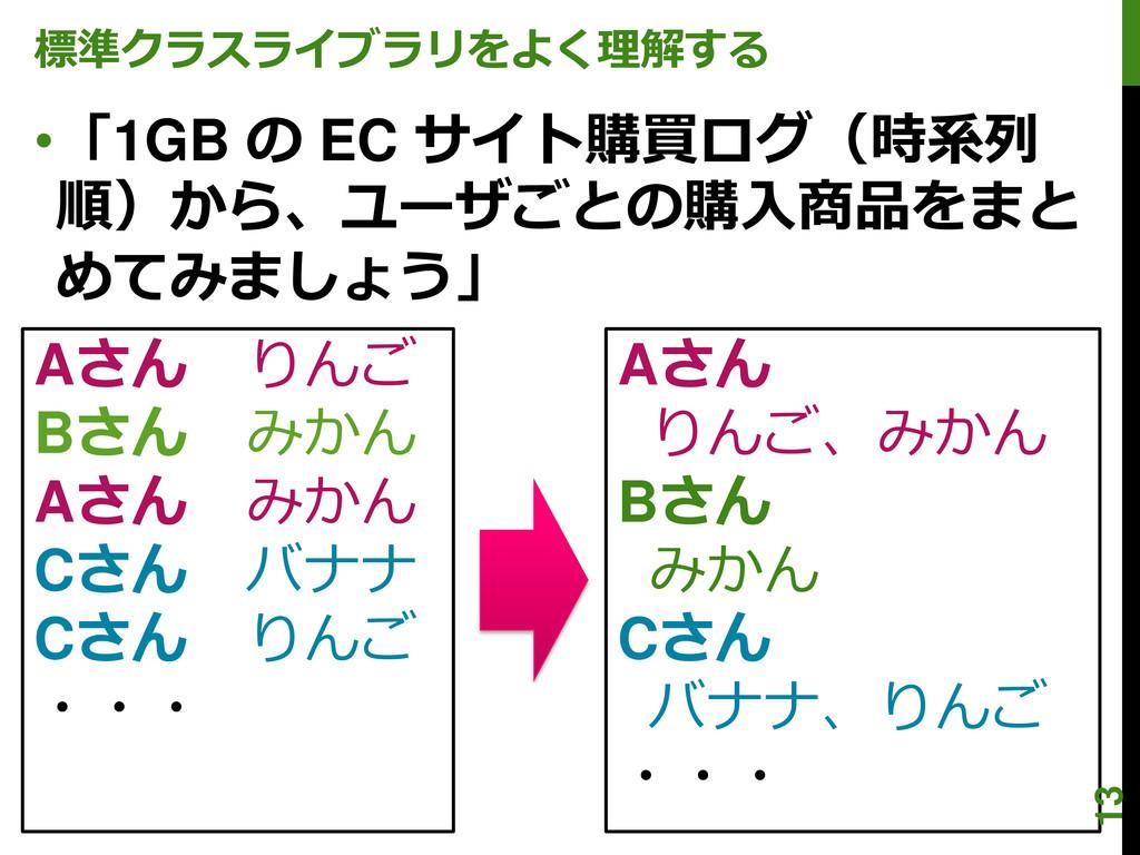 標準クラスライブラリをよく理解する •「1GB の EC サイト購買ログ(時系列 順)から、ユ...