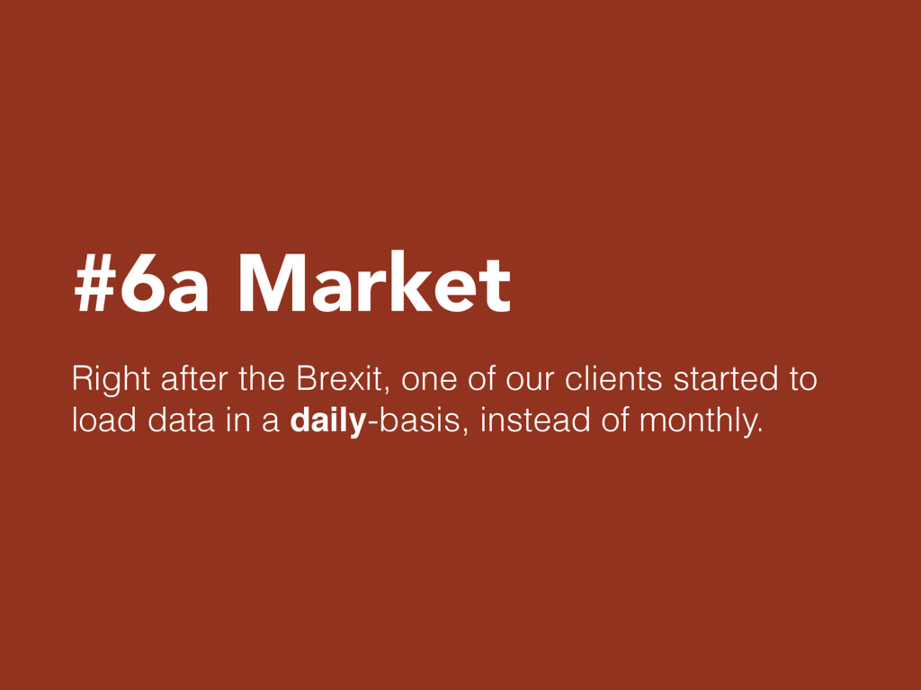 #6a Market Right after the Brexit, one of our c...